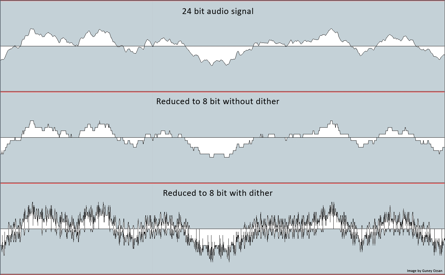 Audio-bit-reduction-from-24-bit-to-8-bit-with-and-without-dithering-CC-BY-SA-3.0