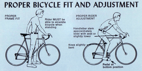 This is from a old Schwinn catalogue.